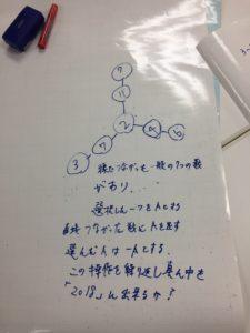 2月1日数学デー出題問題